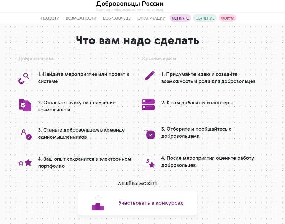 сайт добровольцы россии рф
